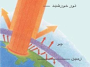 اعجاز علمی و کلامی قرآن